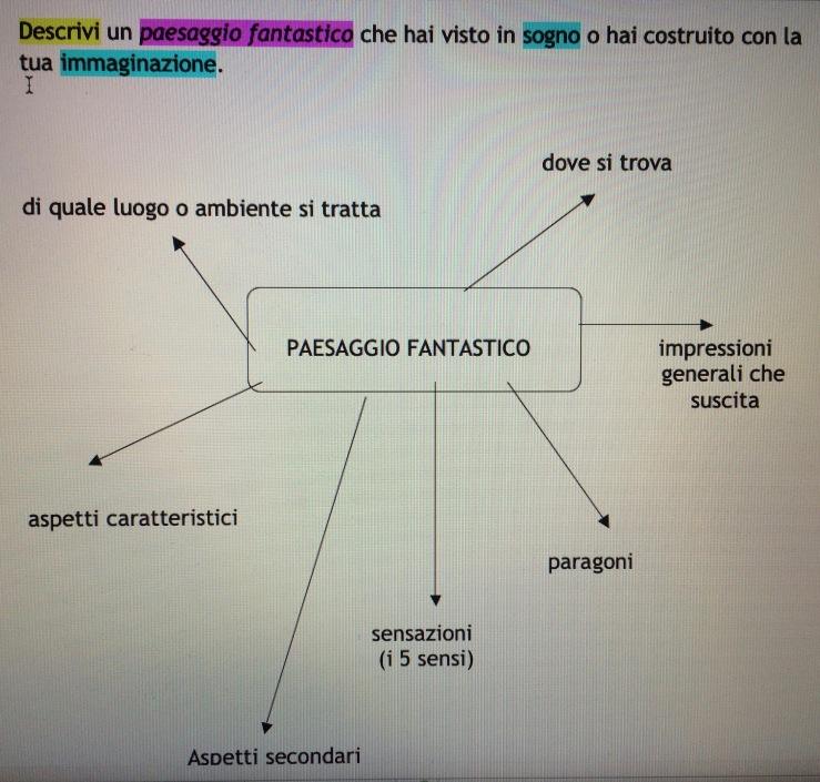 come-scrivere-un-tema